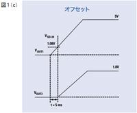 図1(c)