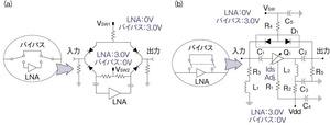 図5 バイパス機能回路の設計