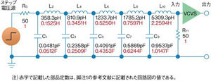 図1 ガウシアンフィルタを近似する回路