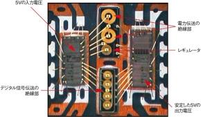 写真1「ADuM540xW」のパッケージ内の構成