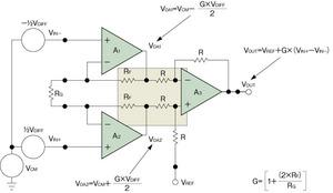 図1 計装アンプの各ノードの電圧