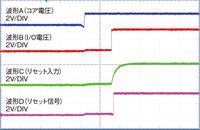 図2 動作波形(その1)