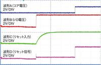 図3 動作波形(その2)