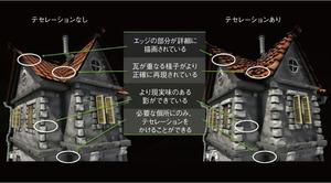 図1 テセレーションの有無の比較