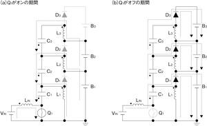 図2 動作モード