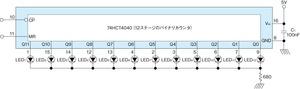 図2 ドットバーグラフ表示用の回路