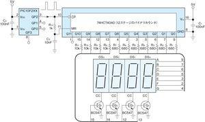 図3 7セグメントのLEDディスプレイへの応用