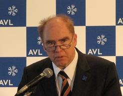 写真1 AVLLIST社のHelmutList氏