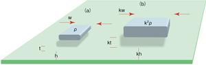 図1基板パターンのスケーリング則