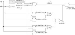 図1エンコーダパルスのチェック回路