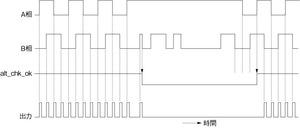 図2タイミングチャート