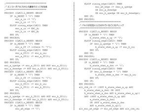 リスト1図1の回路のVHDLソースコード