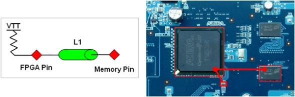 図2:DDR2 SDRAM チップの内部抵抗を使用した場合のDATA Group におけるトポロジーのイメージ図
