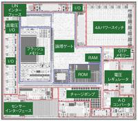 図1 スマートパワーSoCの回路ブロック図