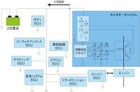 図5 車載システムの電源供給ライン
