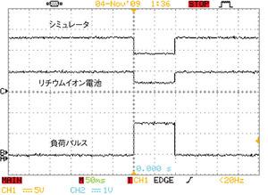 図2 シミュレーション波形(その1)