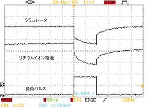 図3 シミュレーション波形(その2)