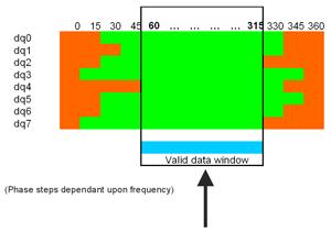 図1:GUIに表示されるキャリブレーション結果