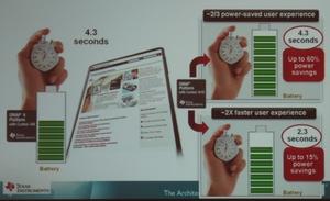 図2 「OMAP4」と「OMAP」プラットフォームにA15を搭載したプロセッサ製品の性能比較