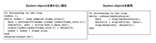 リスト1 音声データのフィルタリング処理用プログラムの比較