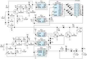 図1 汎用部品で構成した周波数シンセサイザ