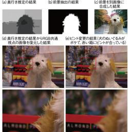 図19 各種画像処理の結果