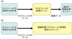 図20 システムの構成例