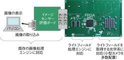 図21 ライトフィールド撮影システムの構成例