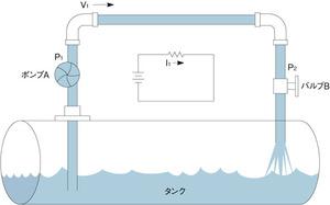 図1ループ型の配管