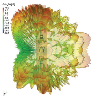 図1 大型船に搭載された小型アンテナが発する電磁波のシミュレーション結果