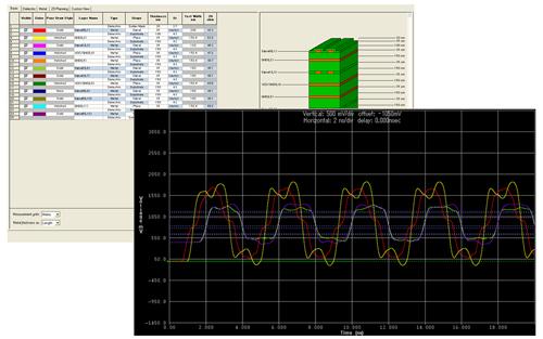 図2:HyperLynx SIを使用してPIPE III インタフェースの伝送線路を検証