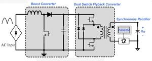 図1 デュアルスイッチフライバックを用いたPFC付きスイッチング電源
