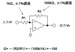 図1 反転増幅回路の例
