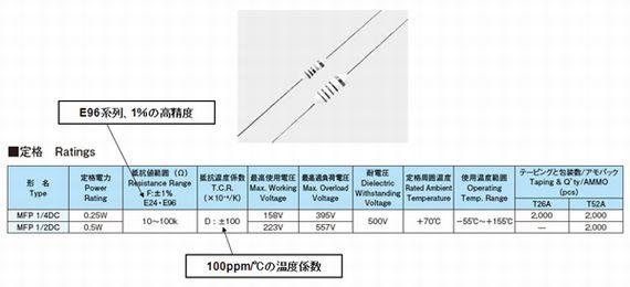 図6 金属皮膜抵抗の仕様例(提供:KOA)