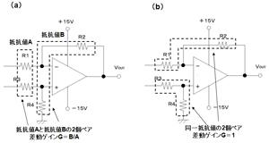 図8 抵抗ネットワークの利用例