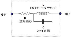 図11 コイルの等価回路