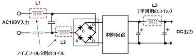 図17 ACアダプタでの利用例