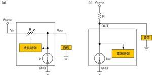 図1 電圧リファレンスICの回路構成(提供:MaximIntegratedProducts社)