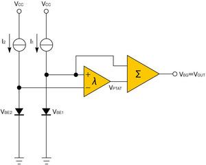 図4 バンドギャップリファレンス回路の構成(提供:TexasInstrument社)