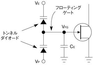 図7 フローティングゲートを用いた電圧リファレンス回路