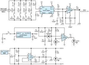 図1 絶縁機能を備える電流測定用シャント抵抗回路