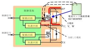 図1 「フルSiC-IPM」の回路構成