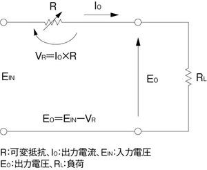 図1 ドロッパ方式のレギュレータの動作原理