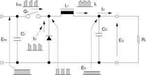 図3 スイッチング方式のレギュレータの動作