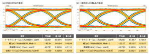 図A 信号品質の評価結果