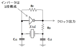 図1 最も一般的な水晶発振回路