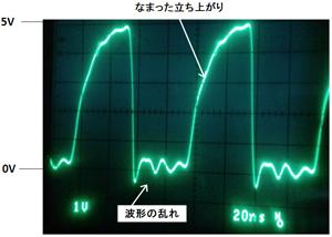 写真1 クロック出力の実測波形