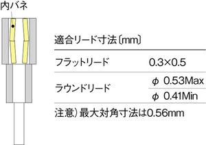 図1 ソケットのコンタクト寸法