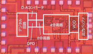 写真3周波数シンセサイザICの試作チップ(提供:東芝)