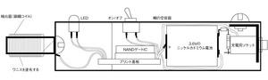 図2 図1の回路を実装した例